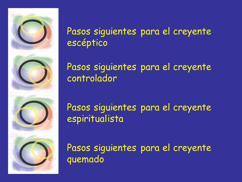 Pasos siguientes para el creyente espiritualista Pasos siguientes para el creyente escéptico Pasos siguientes para el creyente controlador Pasos sigui