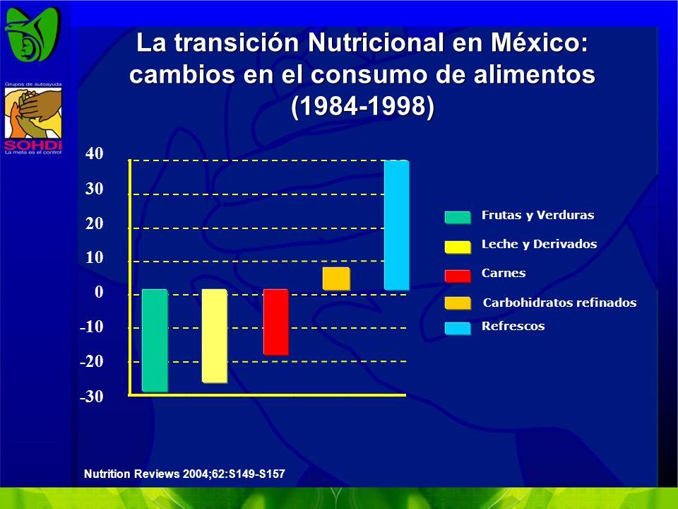VIDEOS DE NUTRICIÓN Cápsula 5 Medicion y control de peso Cápsula 6 Grupos de Alimentos y Equivalentes Cápsula 7 Recetas y consejos Cápsula 8 Consejos Nutricionales