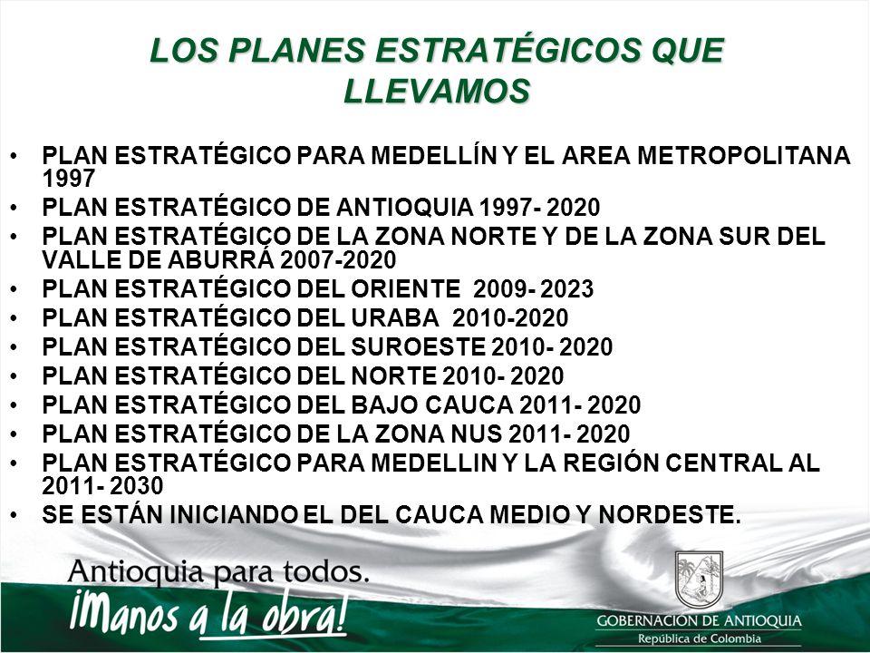 LOS PLANES ESTRATÉGICOS QUE LLEVAMOS PLAN ESTRATÉGICO PARA MEDELLÍN Y EL AREA METROPOLITANA 1997 PLAN ESTRATÉGICO DE ANTIOQUIA 1997- 2020 PLAN ESTRATÉ