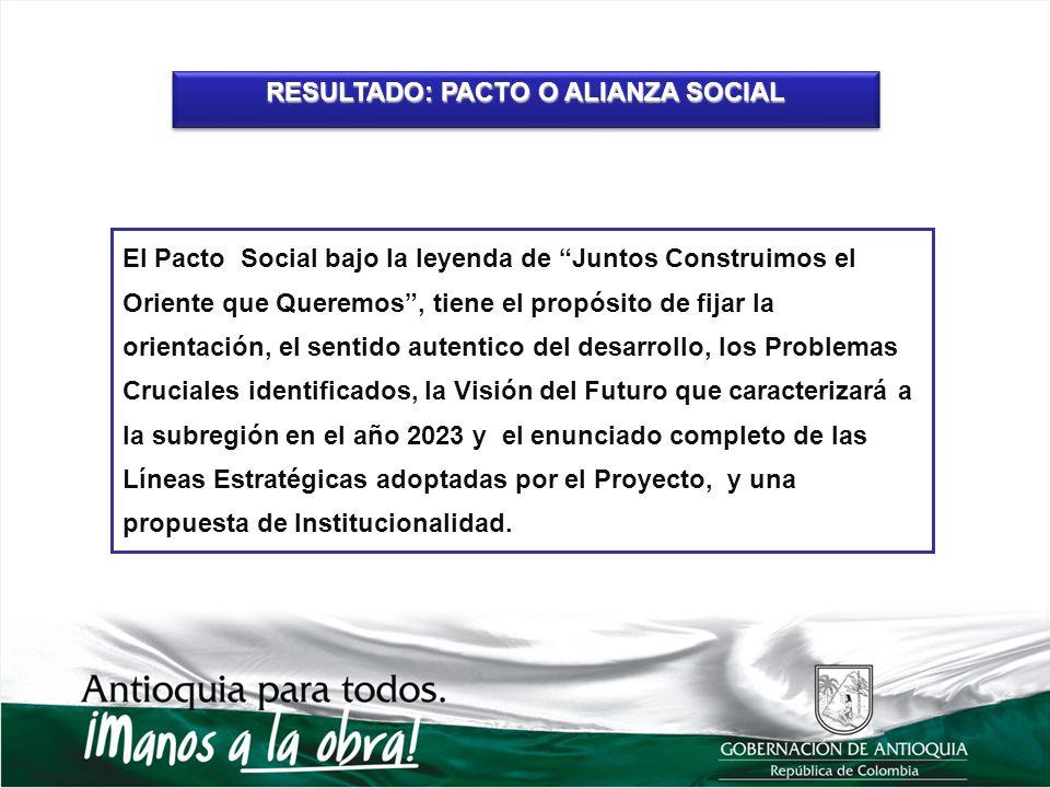 RESULTADO: PACTO O ALIANZA SOCIAL El Pacto Social bajo la leyenda de Juntos Construimos el Oriente que Queremos, tiene el propósito de fijar la orient