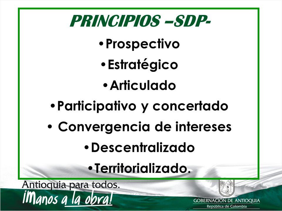 PRINCIPIOS –SDP- Prospectivo Estratégico Articulado Participativo y concertado Convergencia de intereses Descentralizado Territorializado.