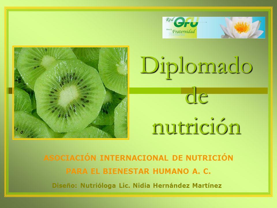 Diplomado de nutrición Diseño: Nutrióloga Lic. Nidia Hernández Martínez ASOCIACIÓN INTERNACIONAL DE NUTRICIÓN PARA EL BIENESTAR HUMANO A. C.
