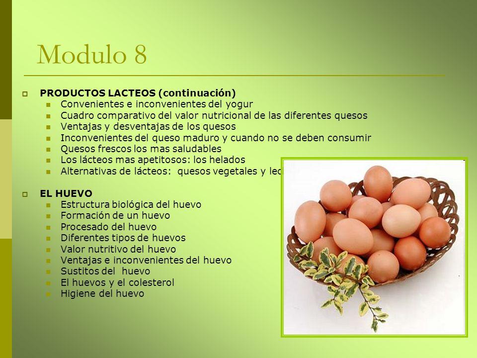 Modulo 8 PRODUCTOS LACTEOS (continuación) Convenientes e inconvenientes del yogur Cuadro comparativo del valor nutricional de las diferentes quesos Ve