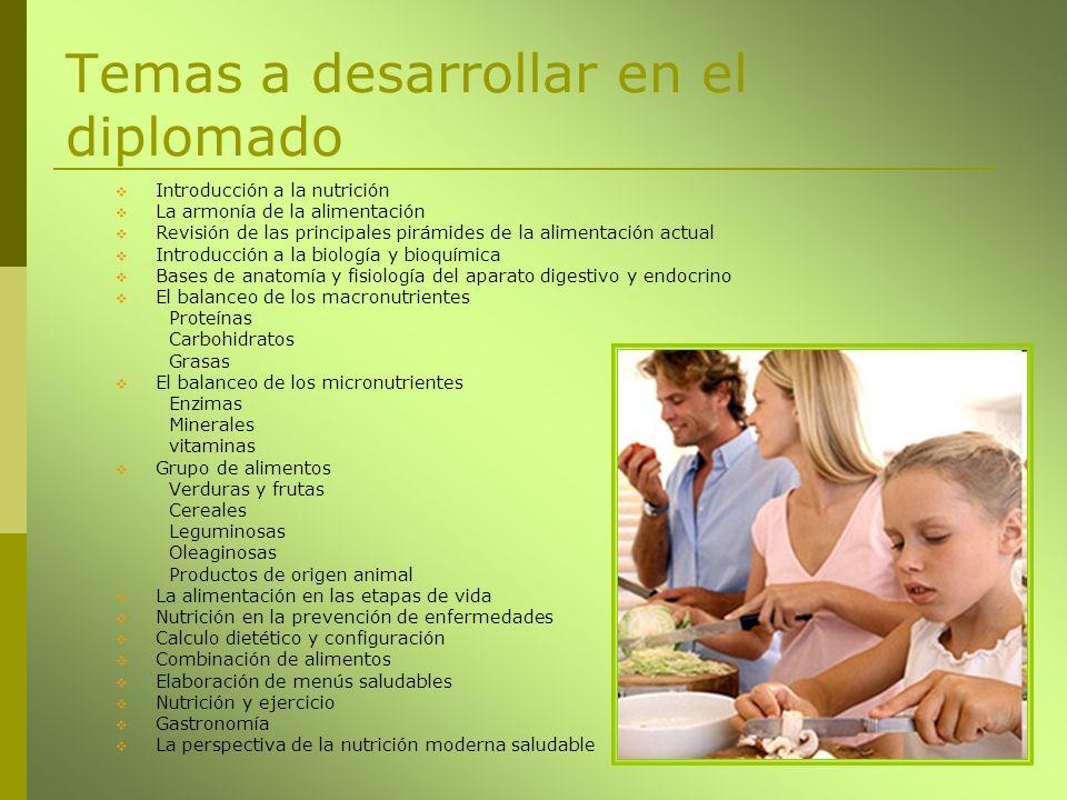 Temas a desarrollar en el diplomado Introducción a la nutrición La armonía de la alimentación Revisión de las principales pirámides de la alimentación