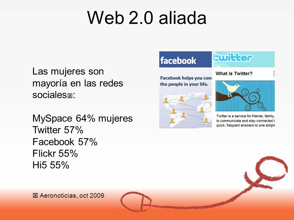 Web 2.0 aliada Las mujeres son mayoría en las redes sociales : MySpace 64% mujeres Twitter 57% Facebook 57% Flickr 55% Hi5 55% Aeronoticias, oct 2009