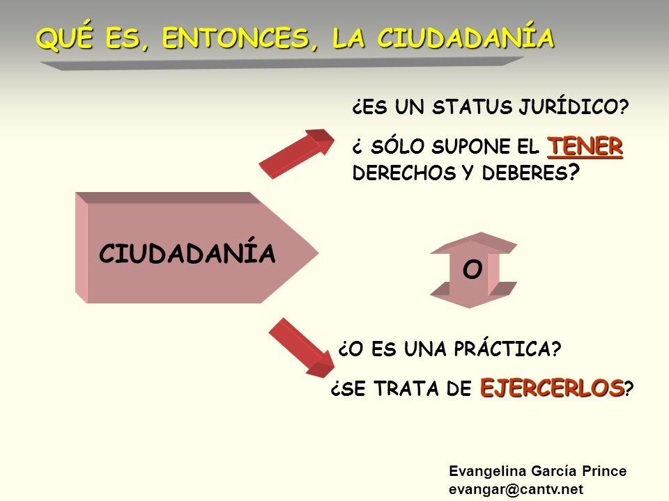 Evangelina García Prince evangar@cantv.net QUÉ ES, ENTONCES, LA CIUDADANÍA CIUDADANÍA ¿O ES UNA PRÁCTICA? EJERCERLOS ¿SE TRATA DE EJERCERLOS ? ¿ES UN