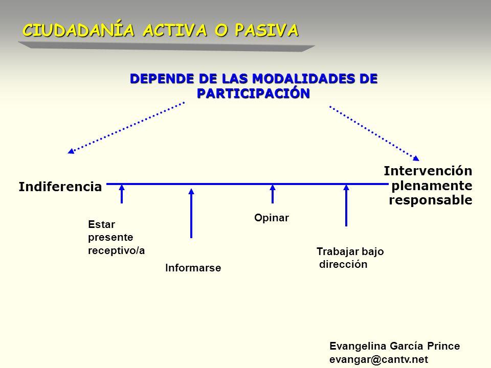 Evangelina García Prince evangar@cantv.net CIUDADANÍA ACTIVA O PASIVA DEPENDE DE LAS MODALIDADES DE PARTICIPACIÓN Indiferencia Intervención plenamente