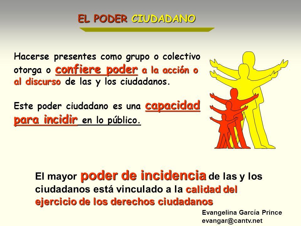 Evangelina García Prince evangar@cantv.net EL PODER CIUDADANO confiere poder a la acción o al discurso Hacerse presentes como grupo o colectivo otorga