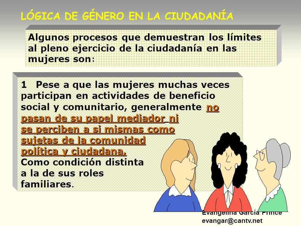 Evangelina García Prince evangar@cantv.net LÓGICA DE GÉNERO EN LA CIUDADANÍA Algunos procesos que demuestran los límites al pleno ejercicio de la ciud