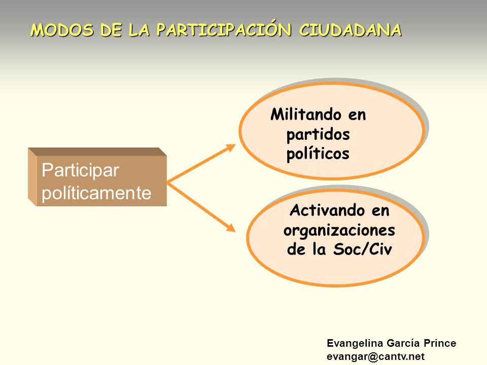 Evangelina García Prince evangar@cantv.net MODOS DE LA PARTICIPACIÓN CIUDADANA Participar políticamente Activando en organizaciones de la Soc/Civ Mili
