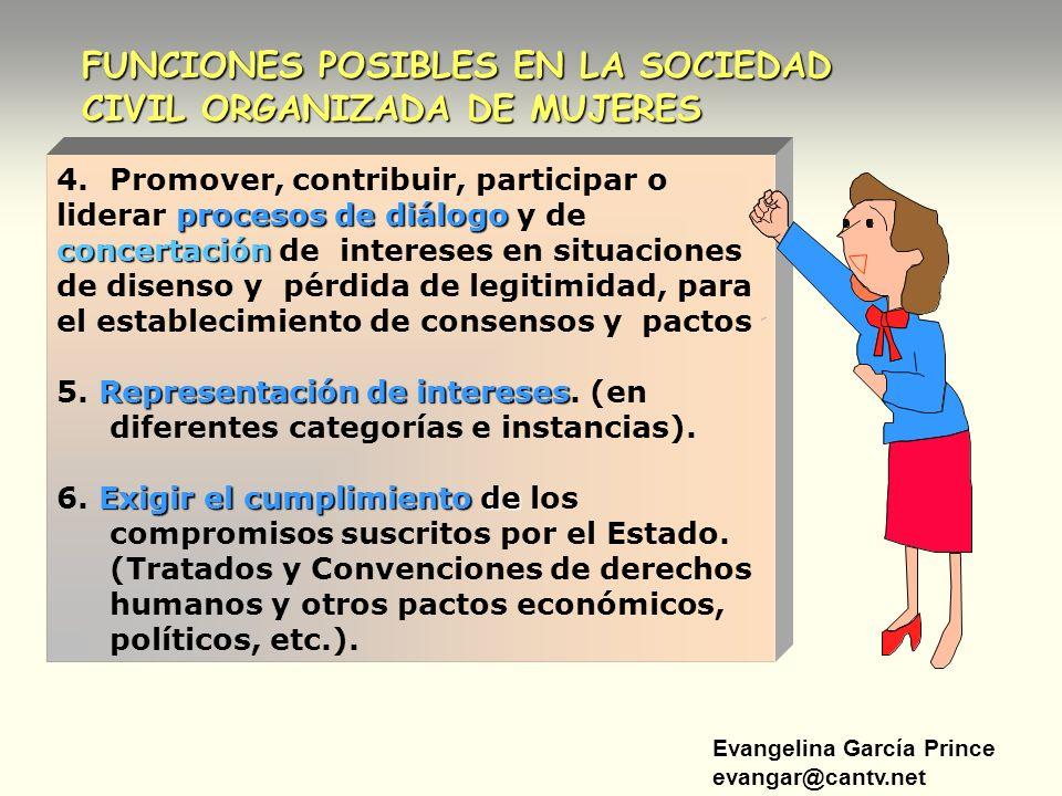 Evangelina García Prince evangar@cantv.net FUNCIONES POSIBLES EN LA SOCIEDAD CIVIL ORGANIZADA DE MUJERES 4.Promover, contribuir, participar o procesos