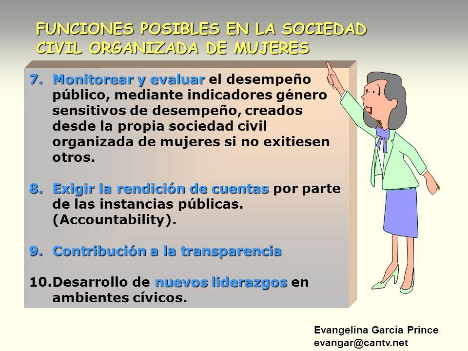 Evangelina García Prince evangar@cantv.net FUNCIONES POSIBLES EN LA SOCIEDAD CIVIL ORGANIZADA DE MUJERES 7.Monitorear y evaluar 7.Monitorear y evaluar