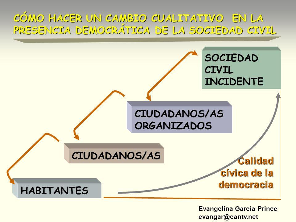 Evangelina García Prince evangar@cantv.net CÓMO HACER UN CAMBIO CUALITATIVO EN LA PRESENCIA DEMOCRÁTICA DE LA SOCIEDAD CIVIL CIUDADANOS/AS CIUDADANOS/