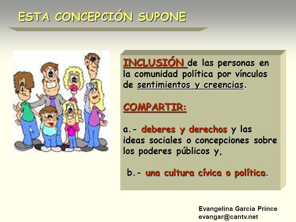Evangelina García Prince evangar@cantv.net INCLUSIÓN sentimientos y creencias. INCLUSIÓN de las personas en la comunidad política por vínculos de sent