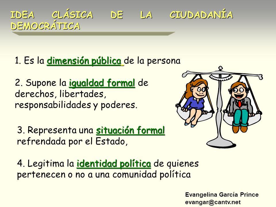 Evangelina García Prince evangar@cantv.net IDEA CLÁSICA DE LA CIUDADANÍA DEMOCRÁTICA dimensión pública 1. Es la dimensión pública de la persona iguald