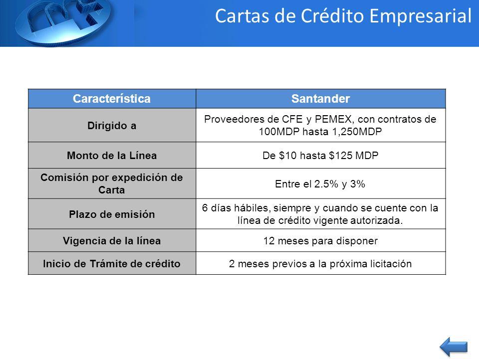Centros de Atención a Proveedores de Gobierno Federal 01 800 2000 215 Producto Medianas Empresas Centro de Atención a Proveedores de Gobierno Federal CMIC C.P.