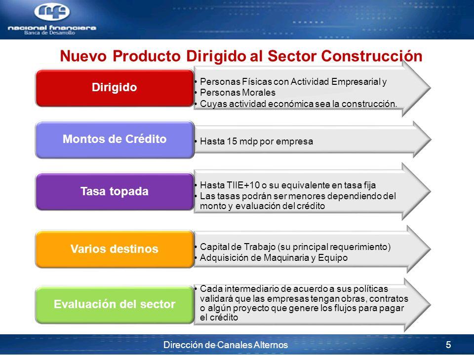 Dirección de Canales Alternos 6 Producto de la banca especial al sector: Al contar con soporte de Nafin, los Bancos aumentarán su participación con crédito al sector, con una meta de 1,000 mdp en 2011.