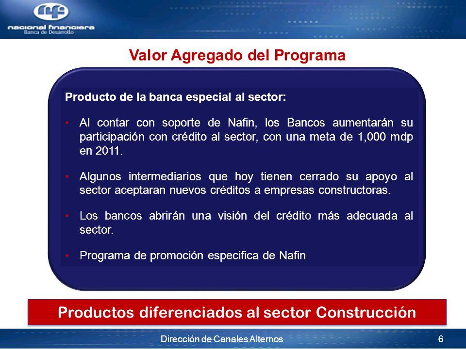 Dirección de Canales Alternos 6 Producto de la banca especial al sector: Al contar con soporte de Nafin, los Bancos aumentarán su participación con cr