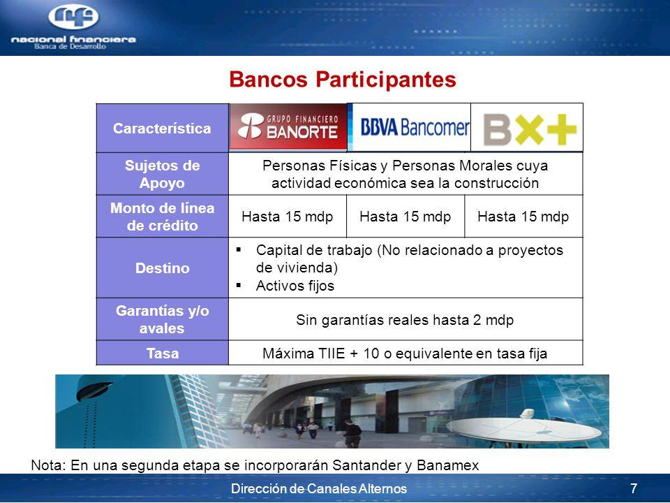 Dirección de Canales Alternos 7 CaracterísticaBanorteBancomerVe por más Sujetos de Apoyo Personas Físicas y Personas Morales cuya actividad económica