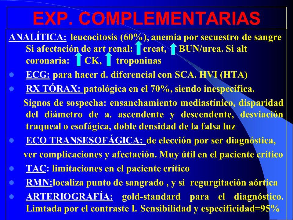 EXP. COMPLEMENTARIAS ANALÍTICA: leucocitosis (60%), anemia por secuestro de sangre Si afectación de art renal: creat, BUN/urea. Si alt coronaria: CK,