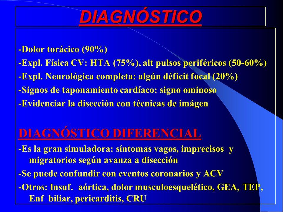 DIAGNÓSTICO -Dolor torácico (90%) -Expl. Física CV: HTA (75%), alt pulsos periféricos (50-60%) -Expl. Neurológica completa: algún déficit focal (20%)