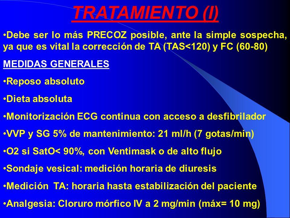 TRATAMIENTO (I) Debe ser lo más PRECOZ posible, ante la simple sospecha, ya que es vital la corrección de TA (TAS<120) y FC (60-80) MEDIDAS GENERALES