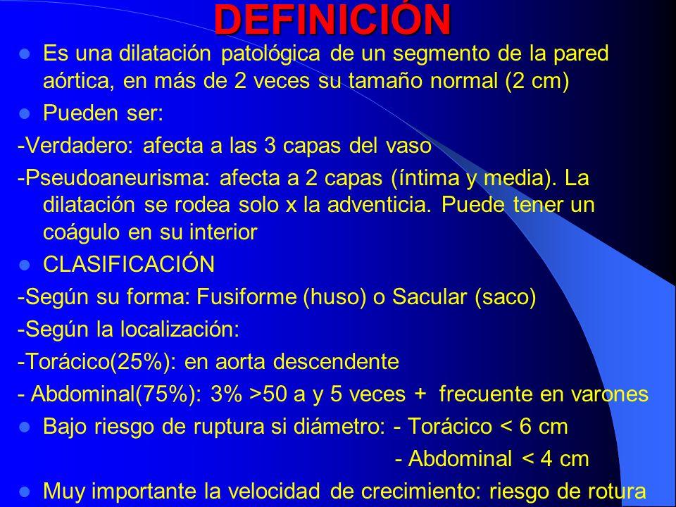DEFINICIÓN Es una dilatación patológica de un segmento de la pared aórtica, en más de 2 veces su tamaño normal (2 cm) Pueden ser: -Verdadero: afecta a
