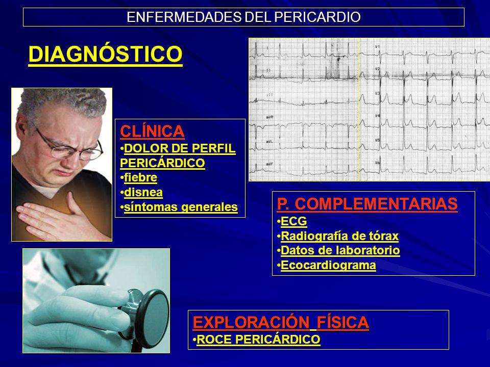 ENFERMEDADES DEL PERICARDIO CLÍNICA DOLOR DE PERFIL PERICÁRDICODOLOR DE PERFIL PERICÁRDICO fiebrefiebre disneadisnea síntomas generalessíntomas genera