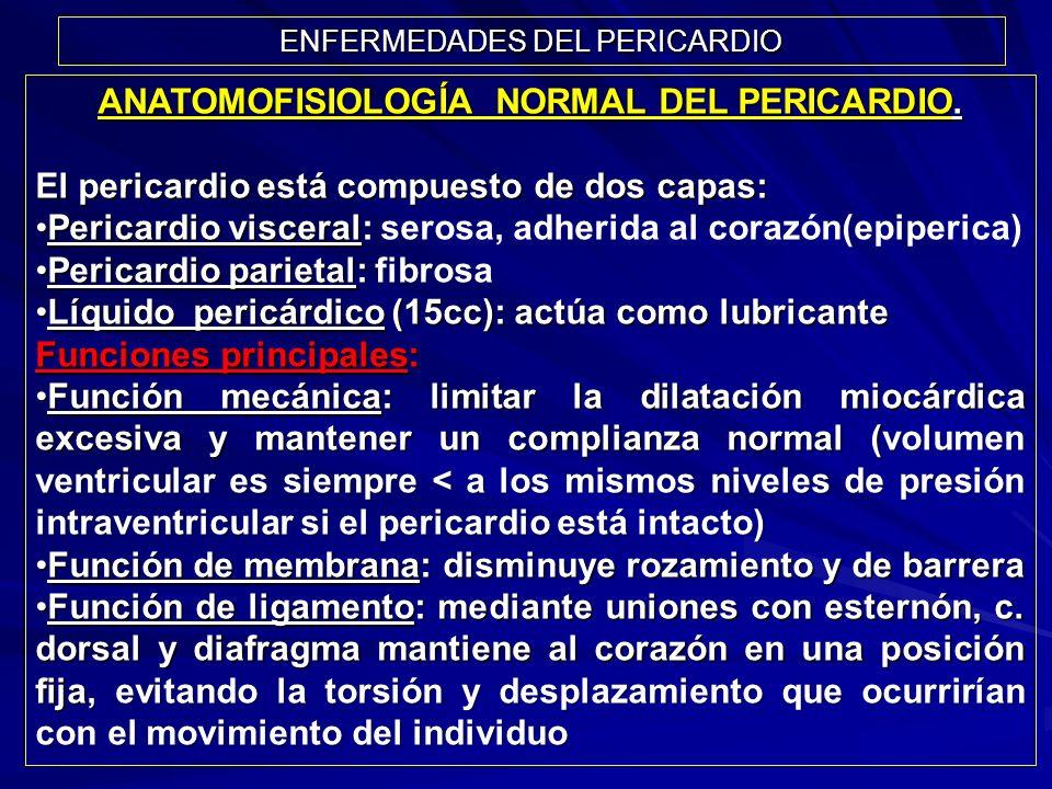 ENFERMEDADES DEL PERICARDIO ANATOMOFISIOLOGÍA NORMAL DEL PERICARDIO. El pericardio está compuesto de dos capas: Pericardio visceralPericardio visceral