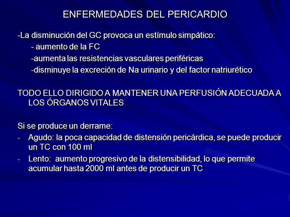 ENFERMEDADES DEL PERICARDIO -La disminución del GC provoca un estímulo simpático: - aumento de la FC - aumento de la FC -aumenta las resistencias vasc