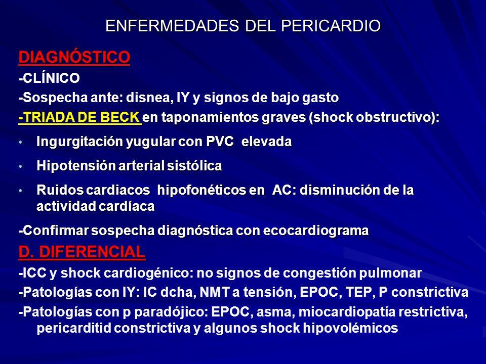 ENFERMEDADES DEL PERICARDIO DIAGNÓSTICO -CLÍNICO -Sospecha ante: disnea, IY y signos de bajo gasto -TRIADA DE BECK en taponamientos graves (shock obst