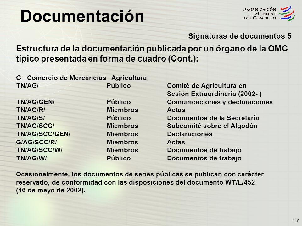 Documentación 17 Signaturas de documentos 5 Estructura de la documentación publicada por un órgano de la OMC típico presentada en forma de cuadro (Con
