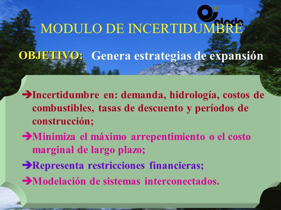 MODULO HIDROLOGICO Considera configuraciones complejas y usos alternativos del agua; Relleno de datos y construcción de series de igual longitud; Secuencias históricas con una probabilidad de ocurrencia dada; Generación de caudales sintéticos (estocástico).