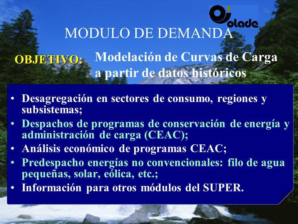 CONTROL Componentes del Modelo Módulo de control MODDEM MODHID MODDHT MODFIN MODAMB Módulo de despacho hidrotérmico Módulo financiero Módulo ambiental Módulo de demanda Módulo Hidrológico MODPIN Módulo de planificación bajo incertidumbre