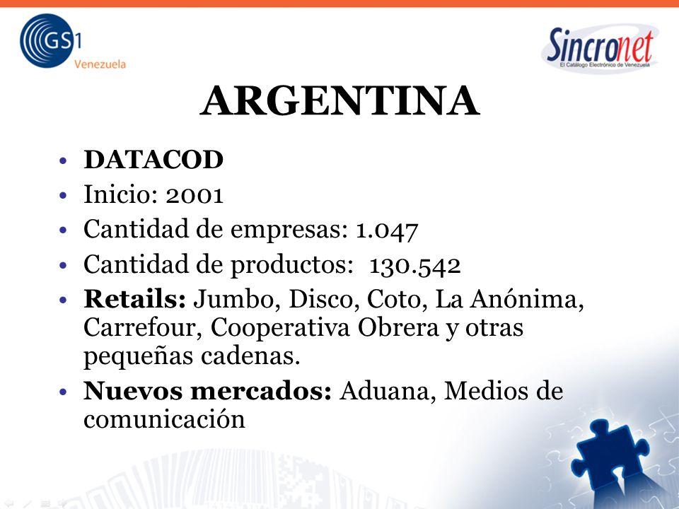 DATACOD Inicio: 2001 Cantidad de empresas: 1.047 Cantidad de productos: 130.542 Retails: Jumbo, Disco, Coto, La Anónima, Carrefour, Cooperativa Obrera