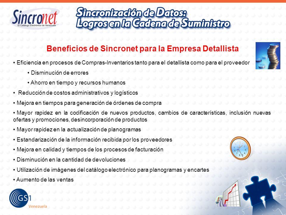 Beneficios de Sincronet para la Empresa Detallista Eficiencia en procesos de Compras-Inventarios tanto para el detallista como para el proveedor Dismi