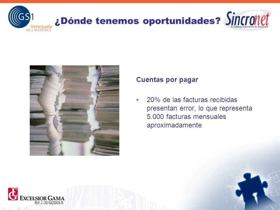 Rif J-30142060-8 Rif J-00336360-0 Cuentas por pagar 20% de las facturas recibidas presentan error, lo que representa 5.000 facturas mensuales aproximadamente ¿Dónde tenemos oportunidades?