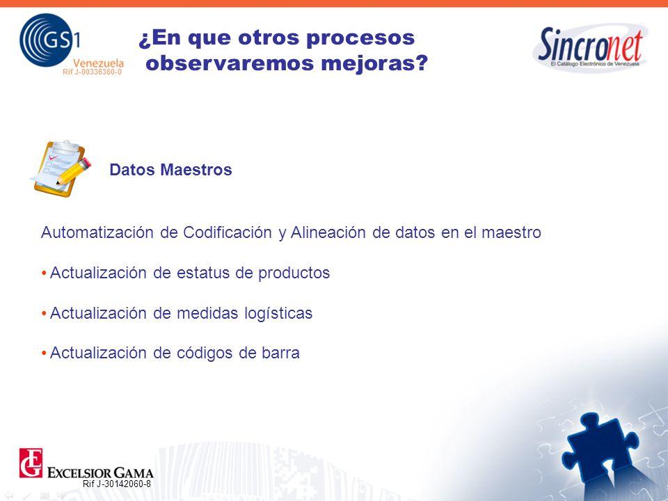 Rif J-30142060-8 Rif J-00336360-0 Datos Maestros Automatización de Codificación y Alineación de datos en el maestro Actualización de estatus de productos Actualización de medidas logísticas Actualización de códigos de barra ¿En que otros procesos observaremos mejoras?