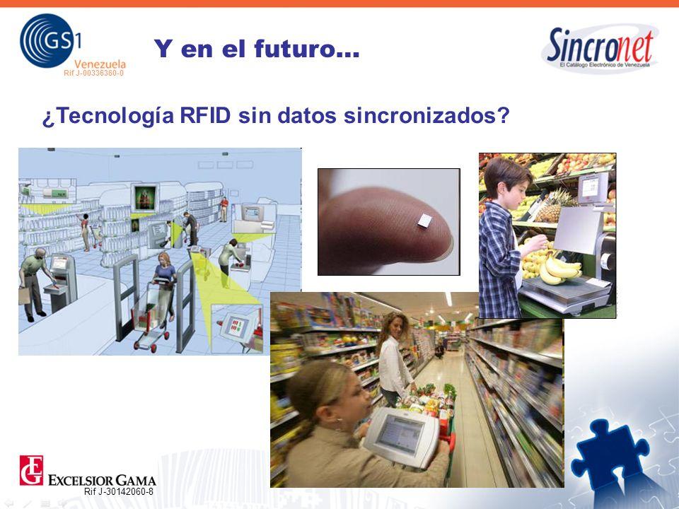 Rif J-30142060-8 Rif J-00336360-0 Y en el futuro… ¿Tecnología RFID sin datos sincronizados?