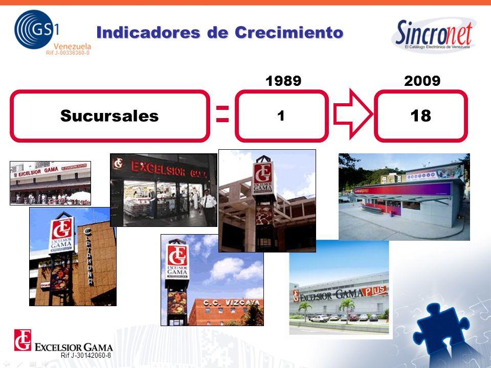 Rif J-30142060-8 Rif J-00336360-0 Depósitos 19892002 Sin Depósitos CEDIS Indicadores de Crecimiento