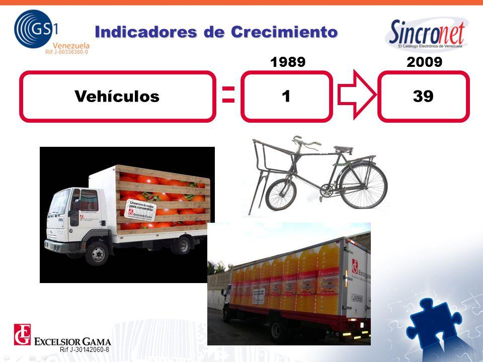 Rif J-30142060-8 Rif J-00336360-0 Vehículos 1989 2009 139 Indicadores de Crecimiento
