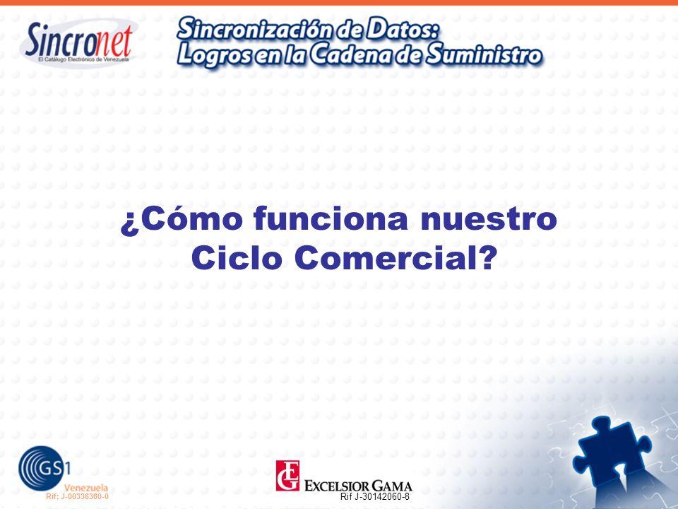 Rif; J-00336360-0 Rif J-30142060-8 ¿Cómo funciona nuestro Ciclo Comercial?