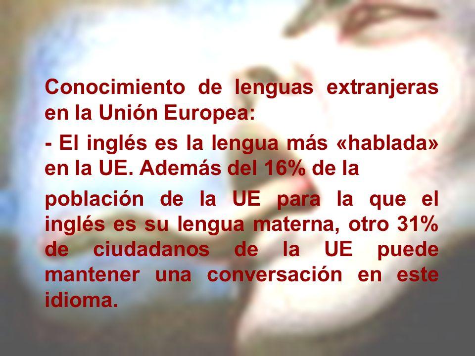 Conocimiento de lenguas extranjeras en la Unión Europea: - El inglés es la lengua más «hablada» en la UE. Además del 16% de la población de la UE para