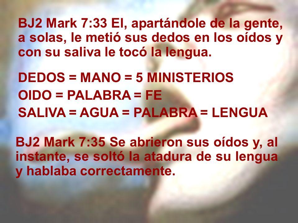 BJ2 Mark 7:33 El, apartándole de la gente, a solas, le metió sus dedos en los oídos y con su saliva le tocó la lengua. DEDOS = MANO = 5 MINISTERIOS OI