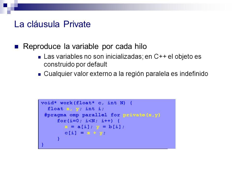 La cláusula Private Reproduce la variable por cada hilo Las variables no son inicializadas; en C++ el objeto es construido por default Cualquier valor