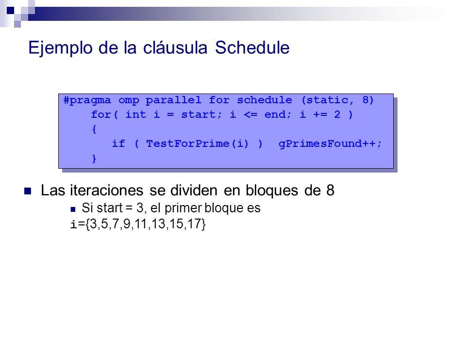 Ejemplo de la cláusula Schedule #pragma omp parallel for schedule (static, 8) for( int i = start; i <= end; i += 2 ) { if ( TestForPrime(i) ) gPrimesF