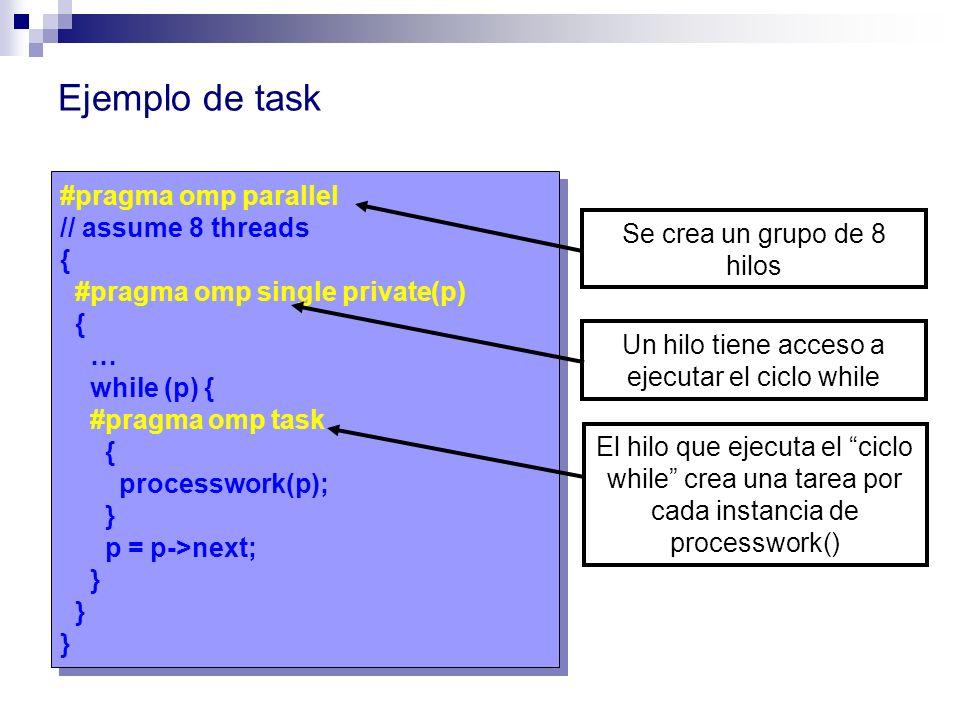 Ejemplo de task Se crea un grupo de 8 hilos #pragma omp parallel // assume 8 threads { #pragma omp single private(p) { … while (p) { #pragma omp task