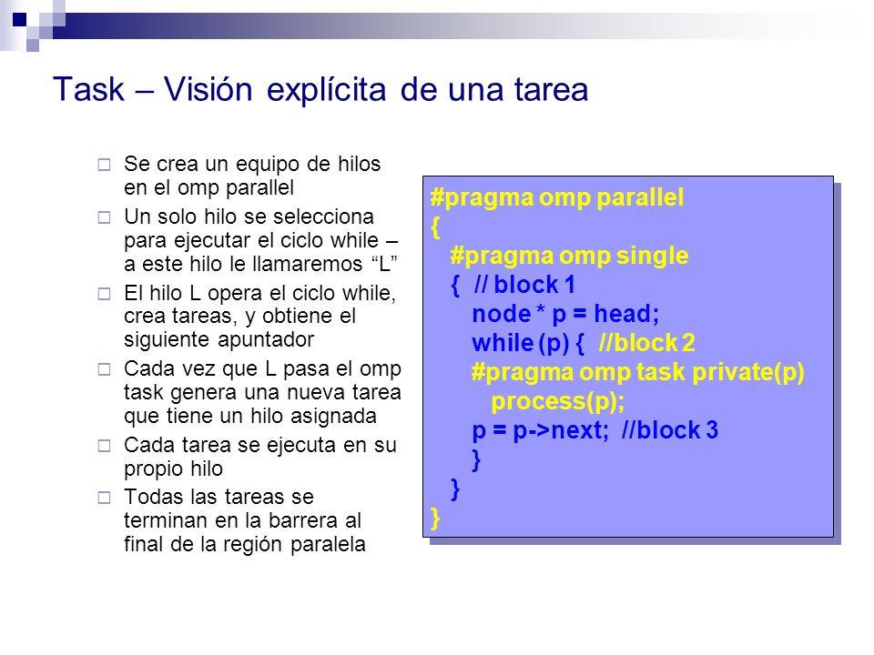 Task – Visión explícita de una tarea Se crea un equipo de hilos en el omp parallel Un solo hilo se selecciona para ejecutar el ciclo while – a este hi