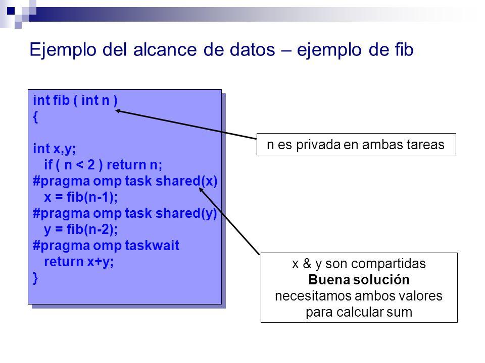 int fib ( int n ) { int x,y; if ( n < 2 ) return n; #pragma omp task shared(x) x = fib(n-1); #pragma omp task shared(y) y = fib(n-2); #pragma omp task