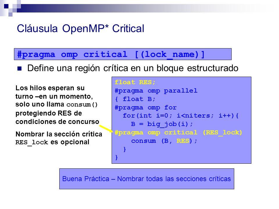 Cláusula OpenMP* Critical #pragma omp critical [(lock_name)] Define una región crítica en un bloque estructurado float RES; #pragma omp parallel { flo
